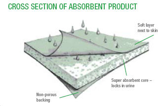product cross section image
